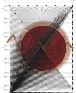 Yuval Avital, Musica per sette fisarmoniche,  Variazione sul tremore armonico
